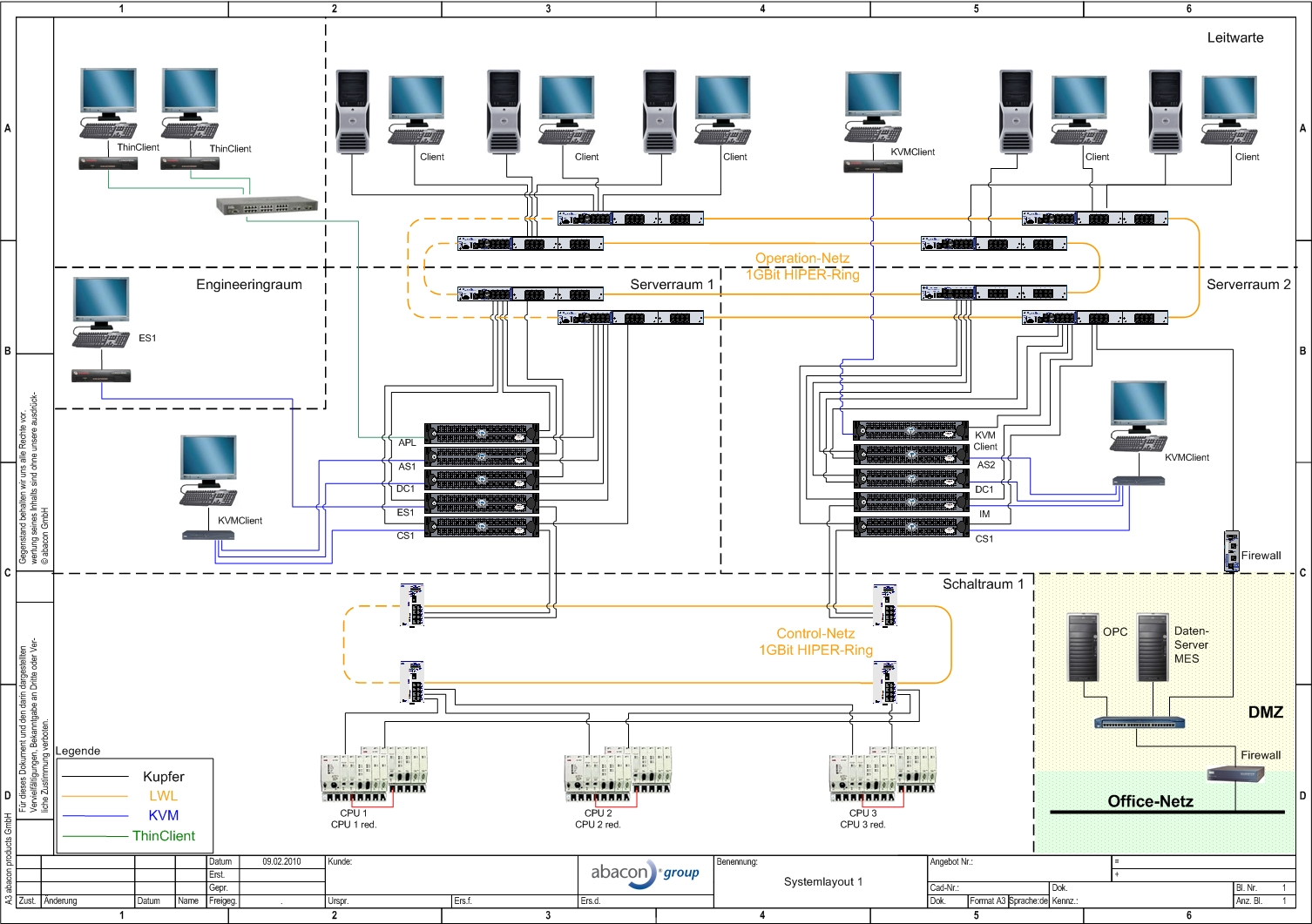 abacon group - System integration